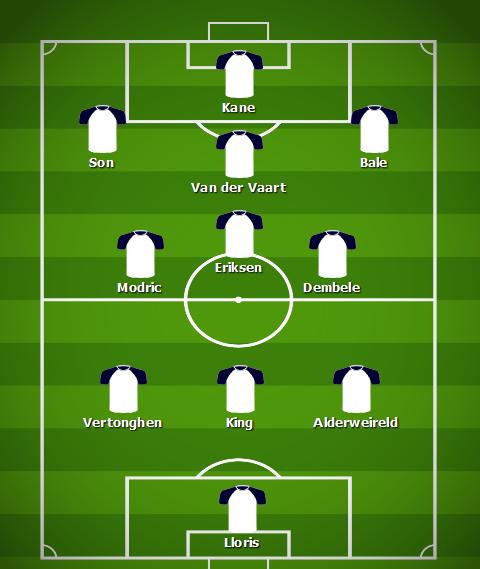 Opinion Tottenham Hotspur S Best Combined Xi Of The Decade Spurs Web Tottenham Hotspur Football News